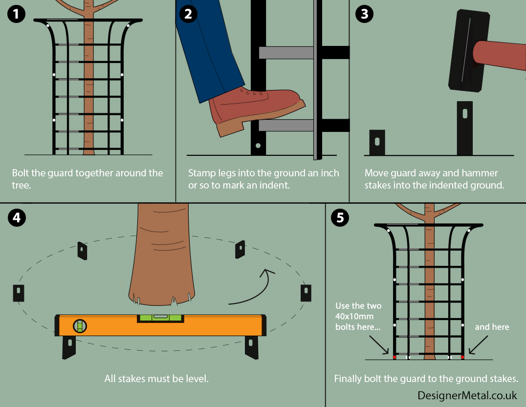 Park tree guard fitting guide